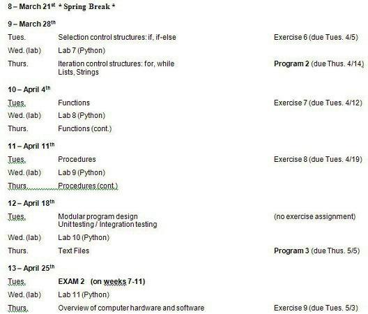 COSC 175 Syllabus - Page 5